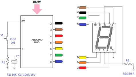 Arduino Tutorial 7 Segment Display | arduino 7 segment led display and counter tutorial 8