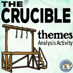 themes of the play the crucible the crucible act 1 character map review activity for