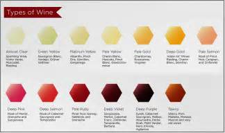 what color is wine 14 charts that ll help you look like a bona fide wine