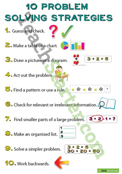 Problem Solving Skills Outline by 10 Problem Solving Strategies Posters Teaching Resource Teach Starter