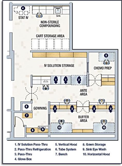 pharmacy floor plan pharmacy design plans pharmacies floor plans 16551code jpg