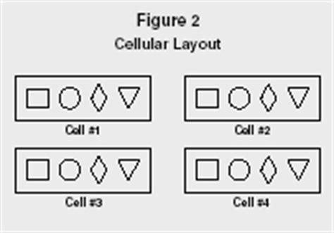 cellular layout business definition cellular manufacturing levels system advantages