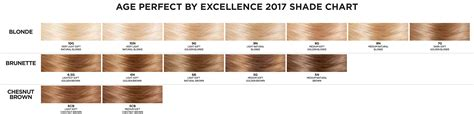 l or 233 al excellence cr 233 me permanent hair color 8g medium golden excellence age color chart l or 233 al excellence cr 233 me permanent hair color 4a