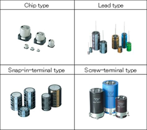 car capacitor types nichicon corporation technical library chip type aluminum electrolytic capacitors