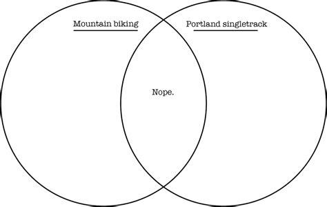 understanding venn diagrams a big table all hail the black market