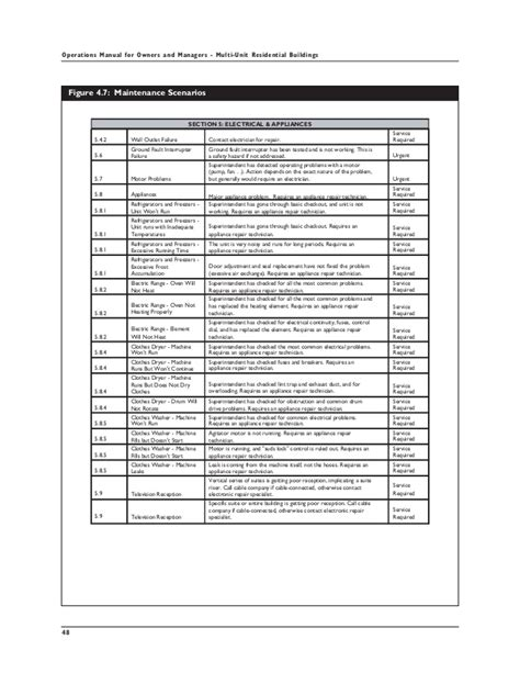 equipment condition report template operations manual for owners and managers multi unit residential buil