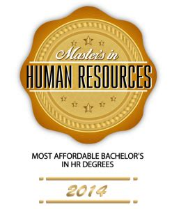 human resources degree human resource degree 2019 2020 car release date