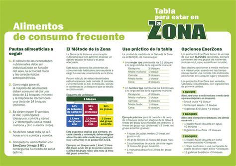 tabla de alimentos por puntos tabla de alimentos enerzona dieta de la zona omega 3