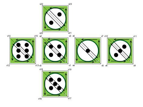 qt opengl tutorial 2d cube opengl es 2 0 exle qt opengl