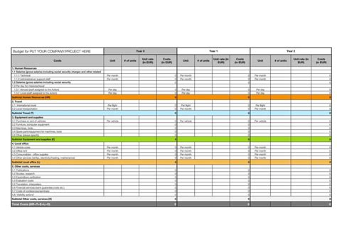 sales forecast template sales forecast spreadsheet template haisume