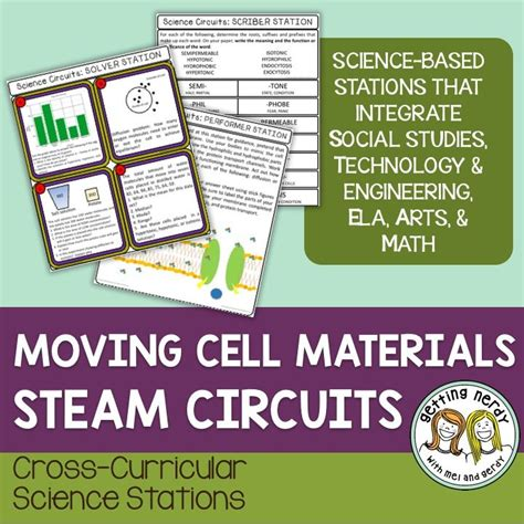 Moving Cellular Materials Worksheet Answers by 202 Best Images About Cells On Passive