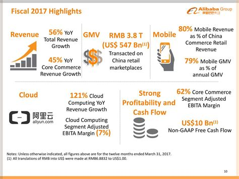 alibaba annual report alibaba group holding limited 2017 q4 results earnings