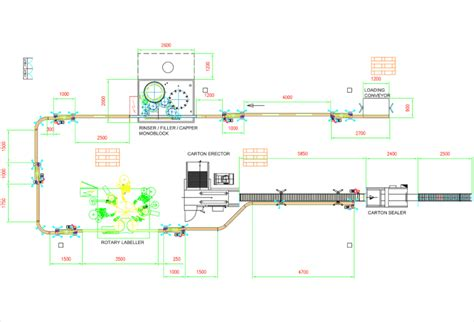 layout unscramble sle layouts for filling bottling machines