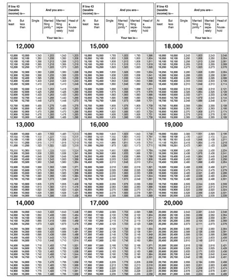 income tax table images