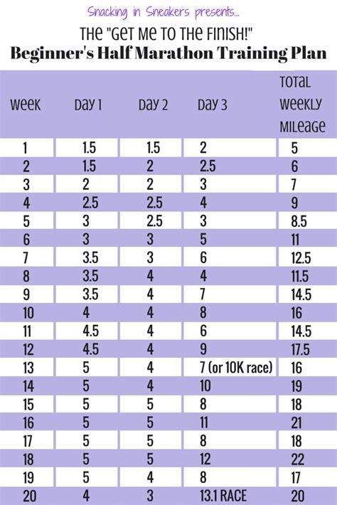 couch to marathon in one year 20 week half marathon training schedule for beginners
