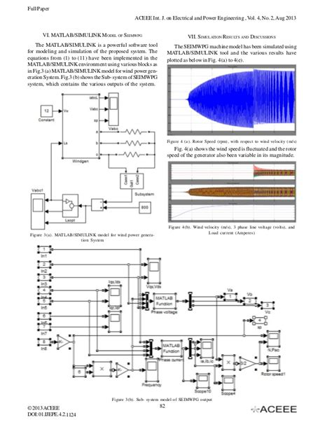 induction generator modelling in matlab modeling and simulation of self excited induction machine for wind po