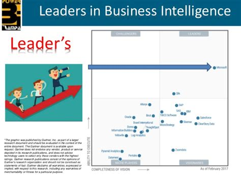 Business Intelligence Mba Salary by Ta Power Bi March 2017 Presentation And Demo