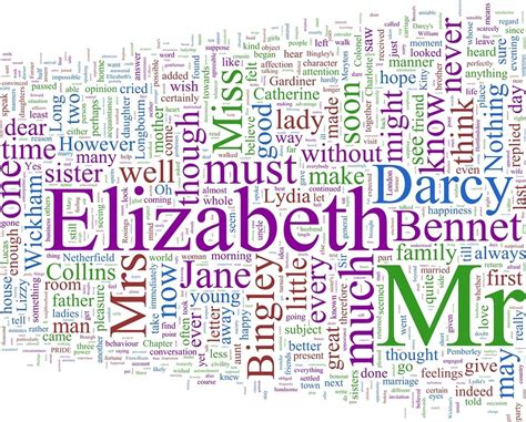 themes in pride and prejudice quotes theme pride and prejudice quotes quotesgram
