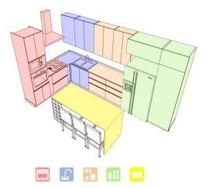 como disenar  construir correctamente una cocina home
