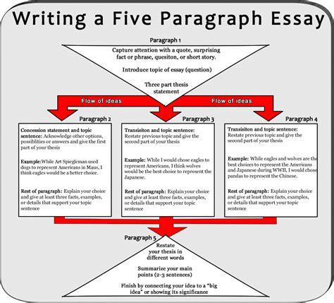 mla essays essay format quotation mla formatting for essays mla