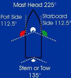 boat bow navigation lights rules navigation lights boatsafe