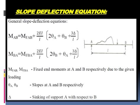 slope deflection slope deflection method