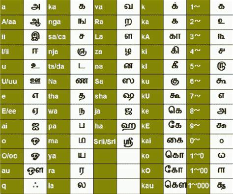 Letter Convert To Tamil tamil thevaram lyrics in seotoolnet