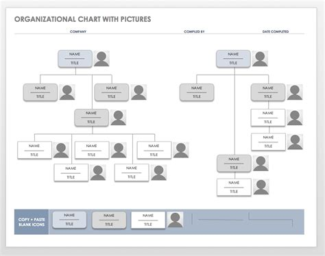 organizational charts templates for word free organization chart templates for word smartsheet