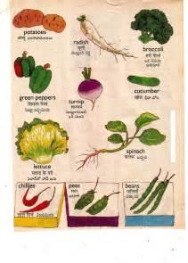 Vegetables Names Telugu To English Nighantuvu = dictionary: may 2012