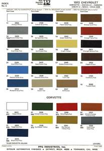 gm color codes i m trying to understand oldsmobile and gm paint codes
