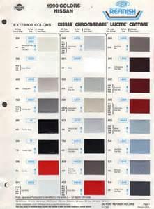 high quality dupont paint distributors 10 dupont metallic