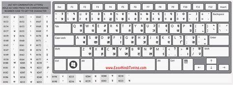 keyboard layout handler shree lipi font
