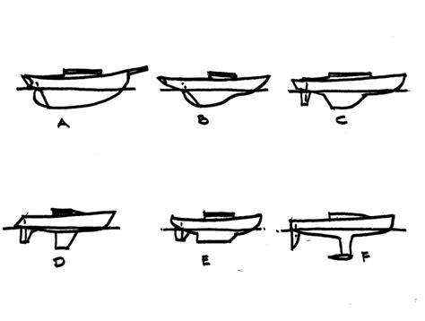 yacht keel types decription of hull keel types sailnet community