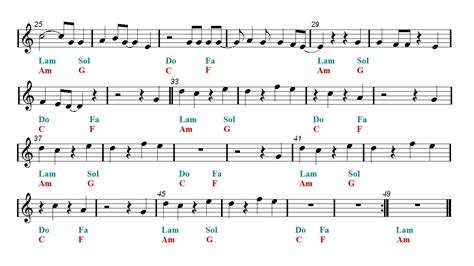 Dua Lipa Idgaf Chords | idgaf dua lipa ukulele sheet music guitar chords easy