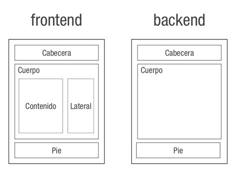 tutorial php backend desymfony 2011 tutorial 5 backend
