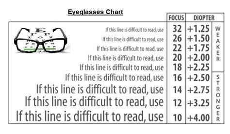 eyeglasses chart eye glasses chart reading glasses