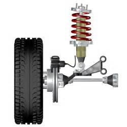 Car Needs Shocks Shock And Struts 101 Carnewscafe