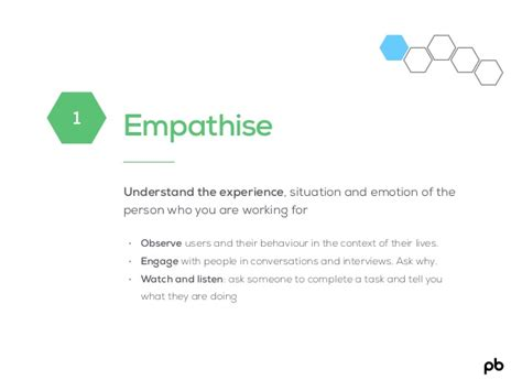 design situation meaning empathise understand the experience situation