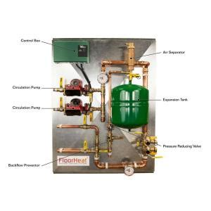 floorheat 2 zone preassembled radiant heat distribution