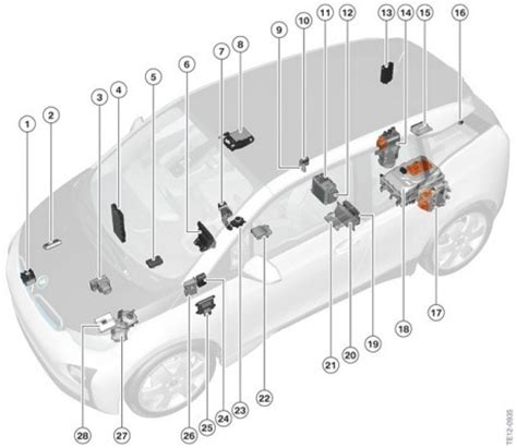 bmw i3 vehicle electrical system units location