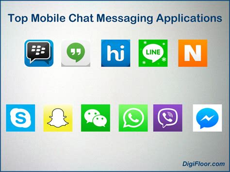 mobile chat top mobile chat messaging applications