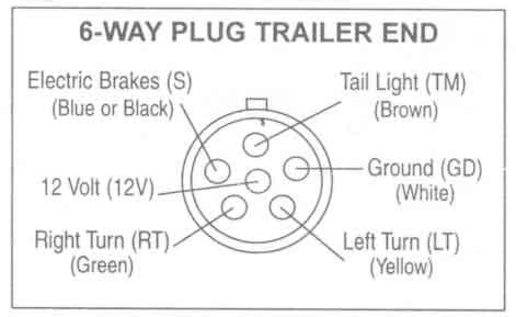 trailer wiring diagrams johnson trailer co