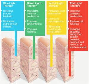 light emitting diode therapy for skin 25 best ideas about light therapy on affect psychology mental health symptoms and