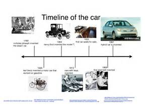 Electric Car Development History Automobile Motor Car Timeline Of The Car Kidblog
