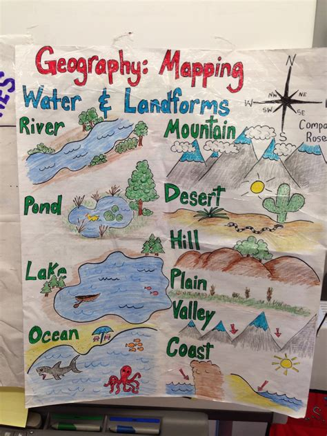 3d class geography 8468232394 geography mapping water landforms ea th teaching geography geology