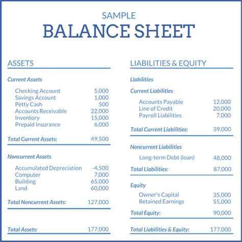 Your Go To Guide To Understanding Tangible Assets Free Business Balance Sheet Template