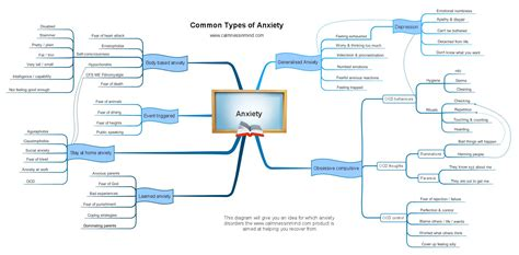 how to get a therapy for anxiety anxiety mind maps types symptoms ocd gad