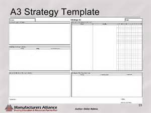 a3 template a3 thinking applied to policy deployment