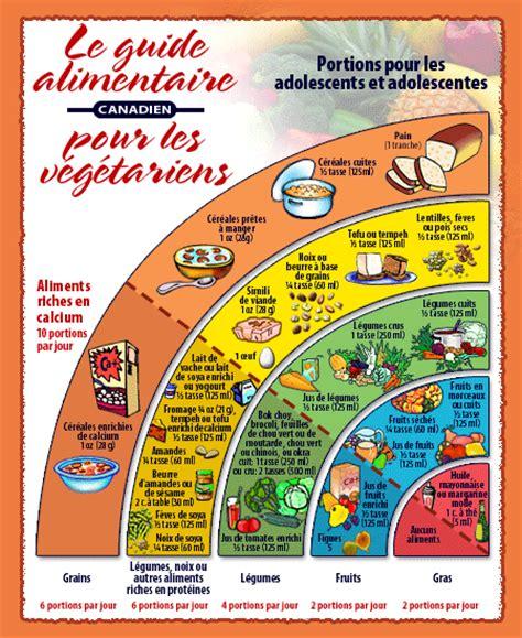 guida alimentare magasins d alimentation sant 233 un march 233 en croissance l