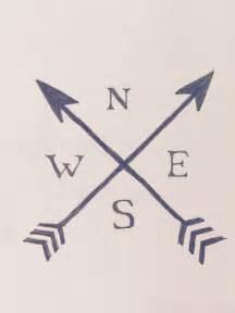 arrow compass clipart explore pictures